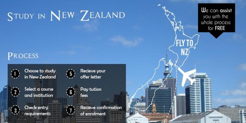 Du học New Zealand - Tư vấn trúng đích và tiết kiệm cùng Nam Phong education