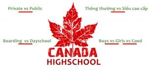 Phân loại các trường Trung học tại Canada