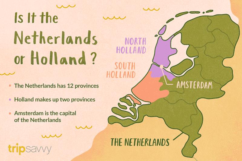 """The """"Netherlands"""" và"""" Holland"""", đâu mới là cách đọc chính xác của đất nước  Hà Lan?"""