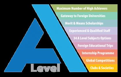 Du học Anh - Thi học bổng A-Level lên đến 100%