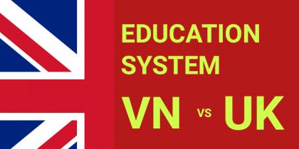 Biểu đồ so sánh Hệ thống giáo dục Việt Nam và Vương quốc...