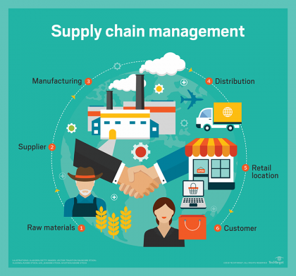 Du học Mỹ ngành quản lý chuỗi cung ứng