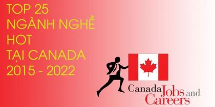 """Top 25 ngành nghề """"hot"""" tại Canada giai đoạn 2015 – 2022 (Phần 1)"""