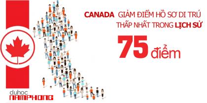 HOT: Canada giảm điểm hồ sơ di trú xuống 75 điểm - thấp nhất trong lịch sử