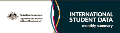 Dữ liệu thống kê du học Úc - cập nhật chính sách visa và hỗ trợ du học sinh các tỉnh bang 6/2021